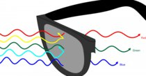 Futurism - Episode 74 - Meet The Glasses That Can Fix Colorblindness