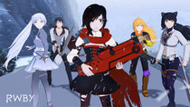 RWBY - Episode 1 - Argus Limited
