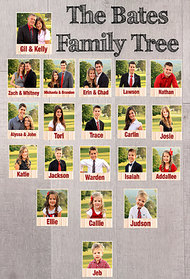 Bringing Up Bates